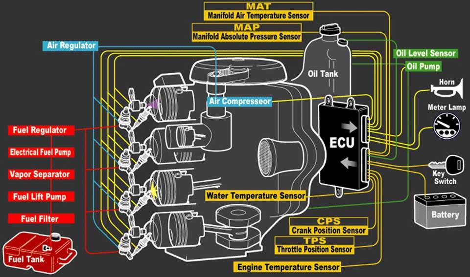 Объем масла в четырехтактных лодочных моторах Tohatsu