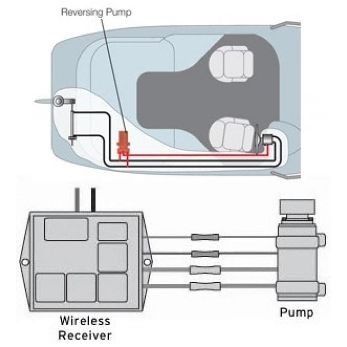 РЭП H. Редуктор рулевой с электроприводом тип H