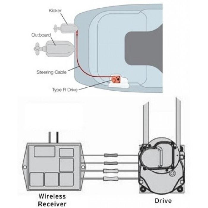 РЭП R. Редуктор рулевой с электроприводом тип R